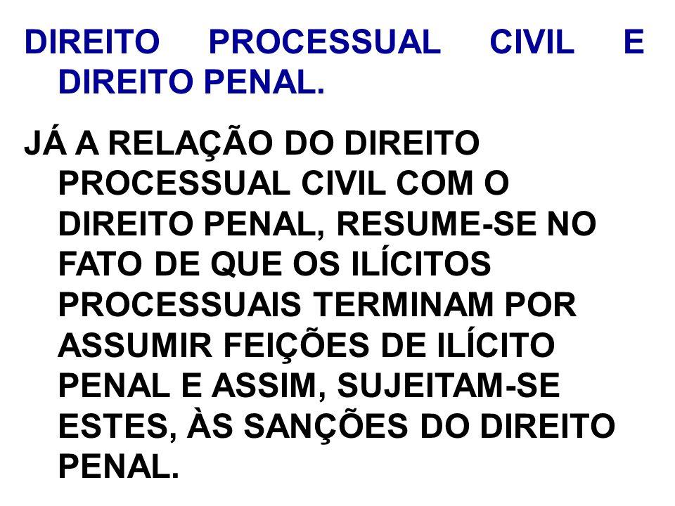 DIREITO PROCESSUAL CIVIL E DIREITO PENAL.