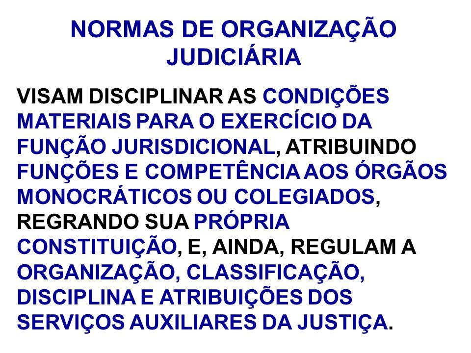 NORMAS DE ORGANIZAÇÃO JUDICIÁRIA