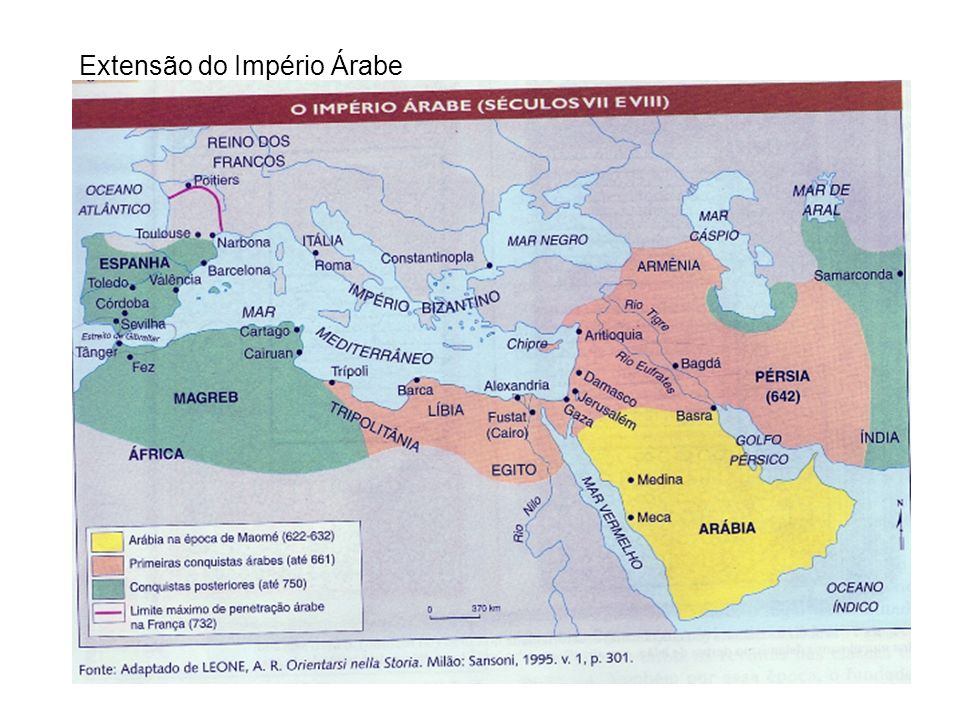Extensão do Império Árabe