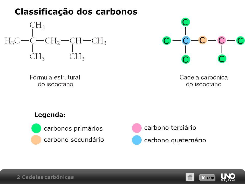 Classificação dos carbonos