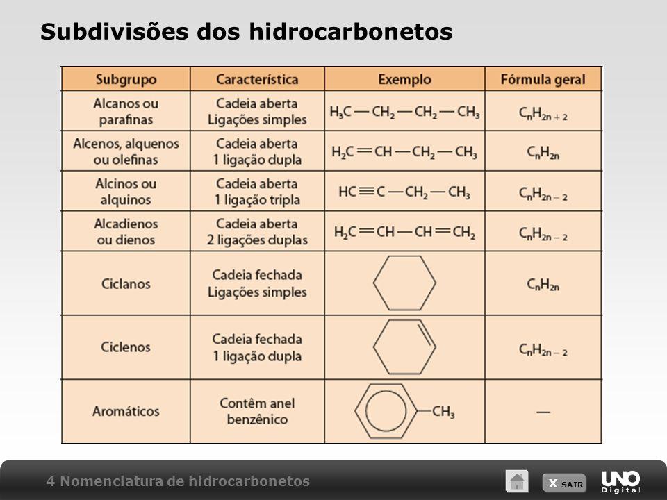 Subdivisões dos hidrocarbonetos