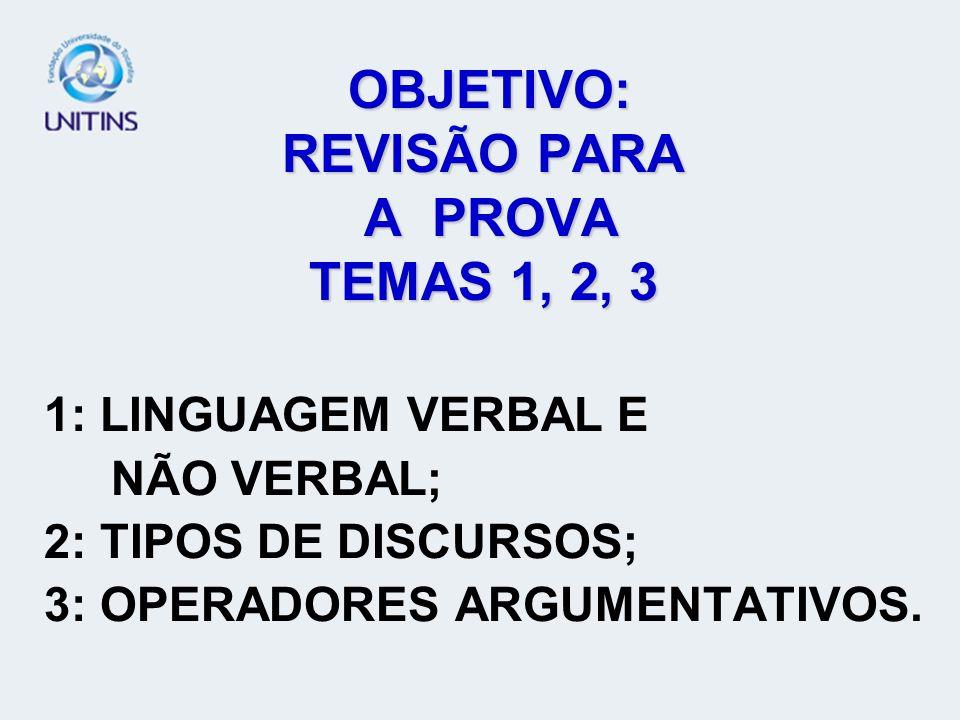 OBJETIVO: REVISÃO PARA A PROVA TEMAS 1, 2, 3
