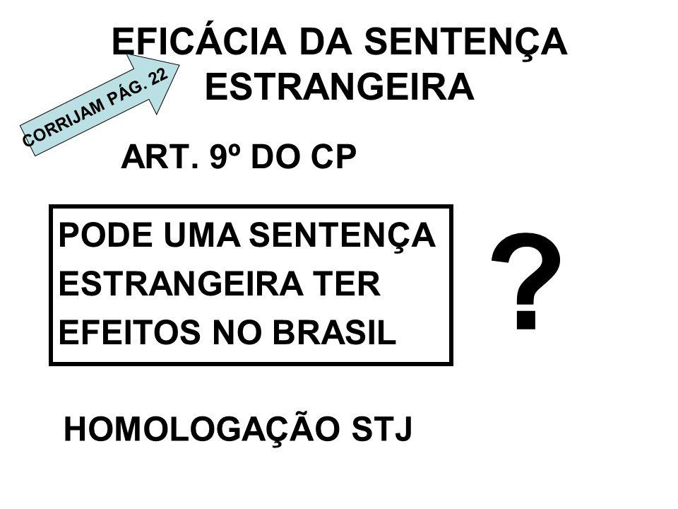 EFICÁCIA DA SENTENÇA ESTRANGEIRA