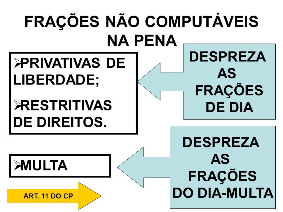 FRAÇÕES NÃO COMPUTÁVEIS NA PENA
