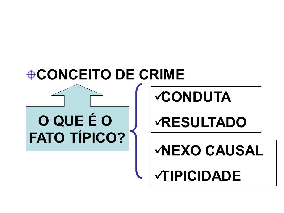 CONCEITO DE CRIME O QUE É O FATO TÍPICO CONDUTA RESULTADO NEXO CAUSAL TIPICIDADE