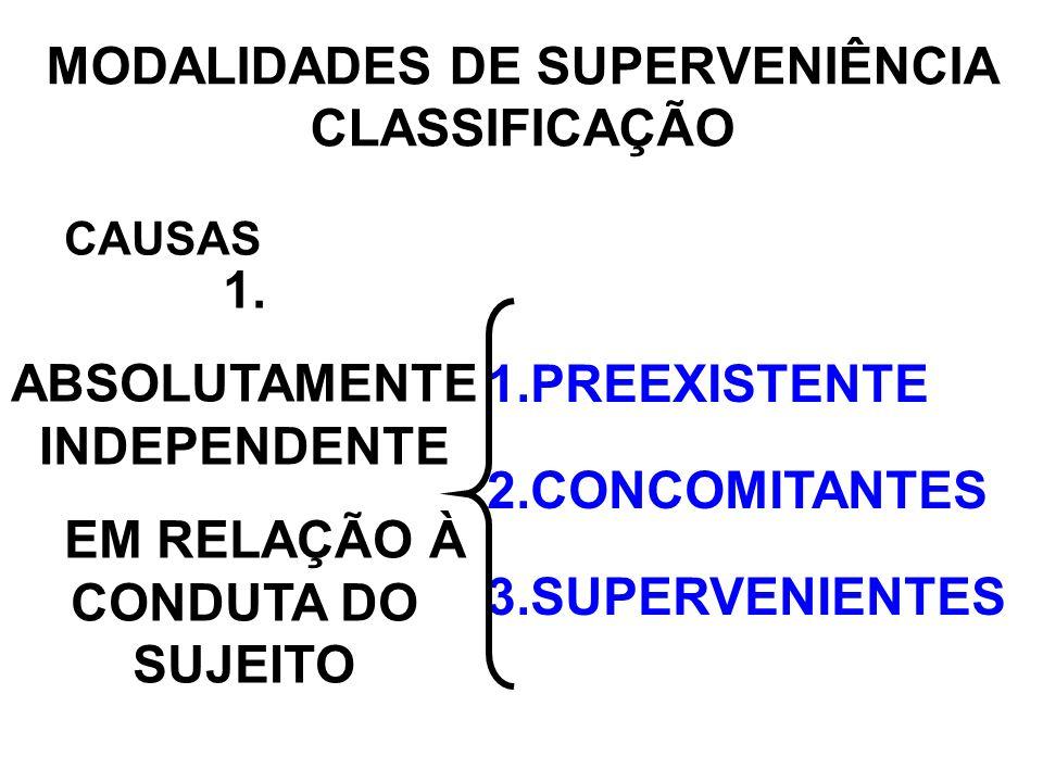MODALIDADES DE SUPERVENIÊNCIA CLASSIFICAÇÃO