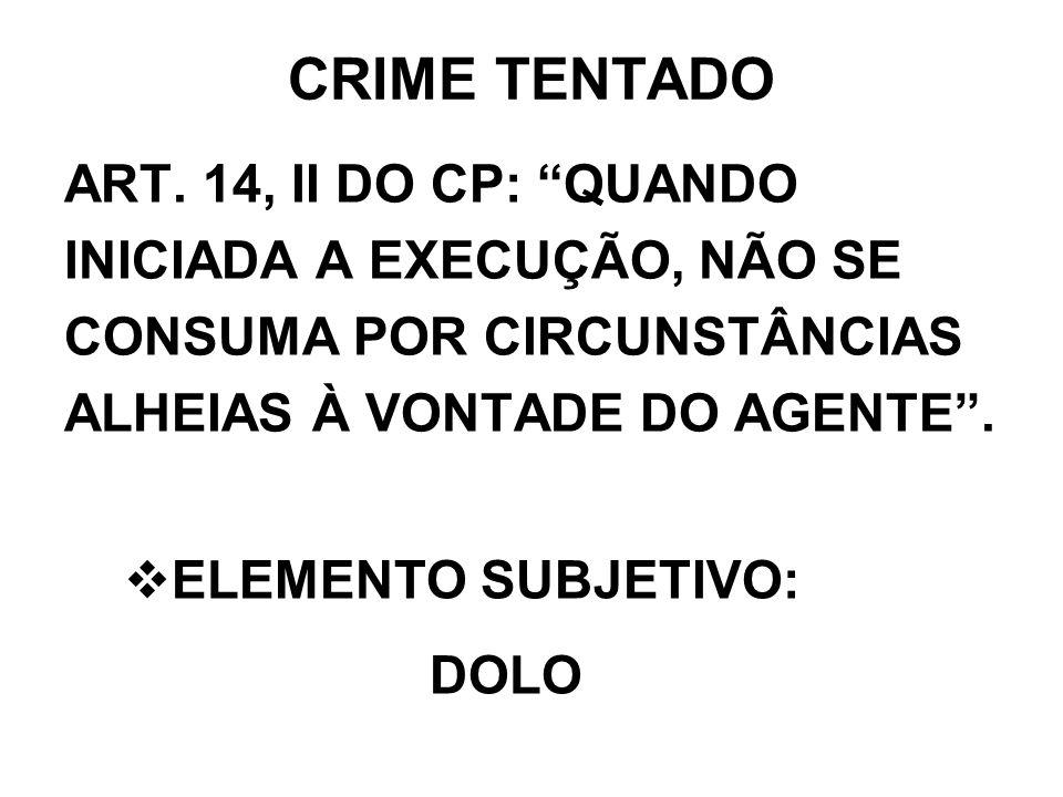 CRIME TENTADO ART. 14, II DO CP: QUANDO INICIADA A EXECUÇÃO, NÃO SE CONSUMA POR CIRCUNSTÂNCIAS ALHEIAS À VONTADE DO AGENTE .