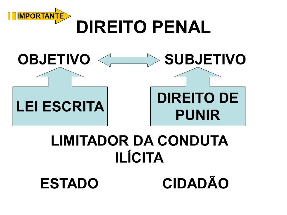 LIMITADOR DA CONDUTA ILÍCITA