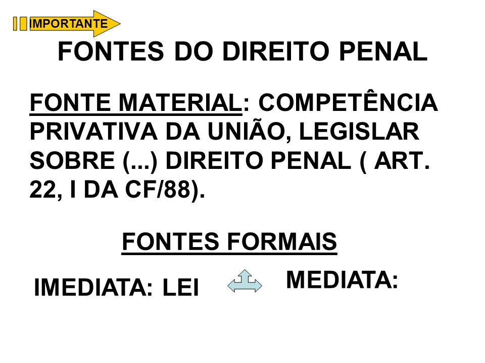 FONTES DO DIREITO PENAL