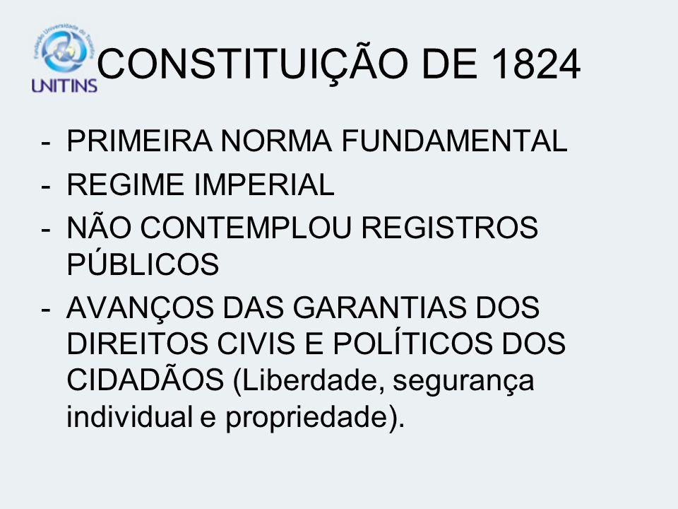 CONSTITUIÇÃO DE 1824 PRIMEIRA NORMA FUNDAMENTAL REGIME IMPERIAL