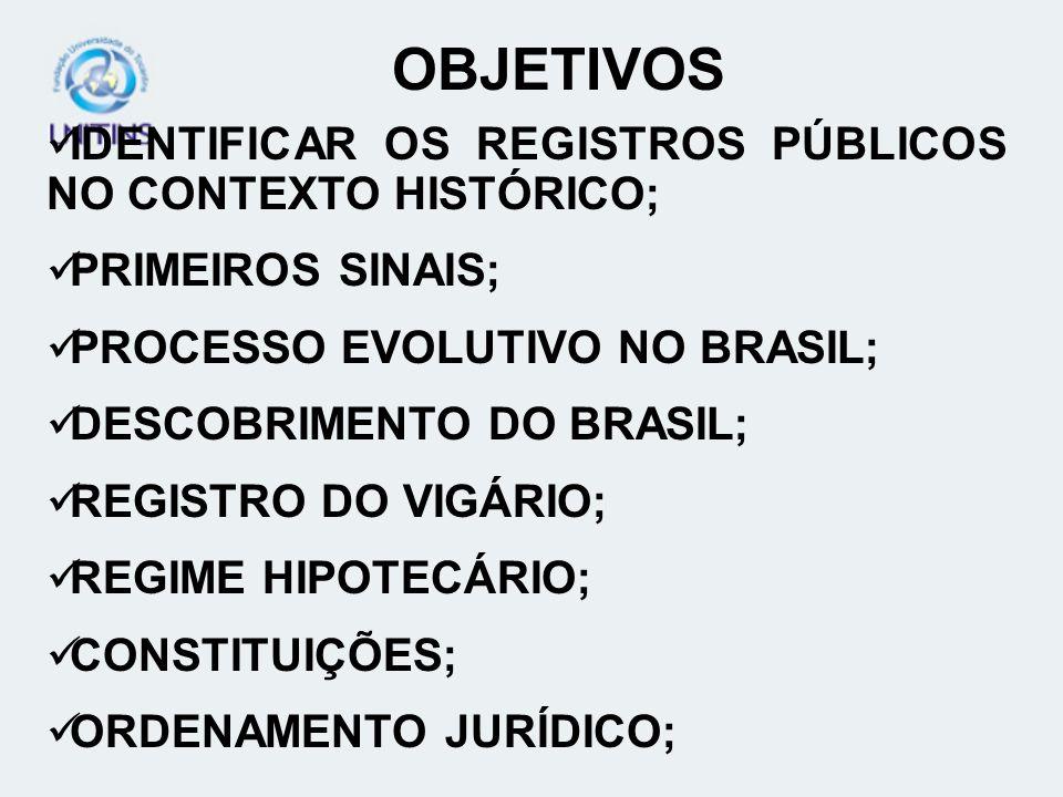 OBJETIVOS IDENTIFICAR OS REGISTROS PÚBLICOS NO CONTEXTO HISTÓRICO;