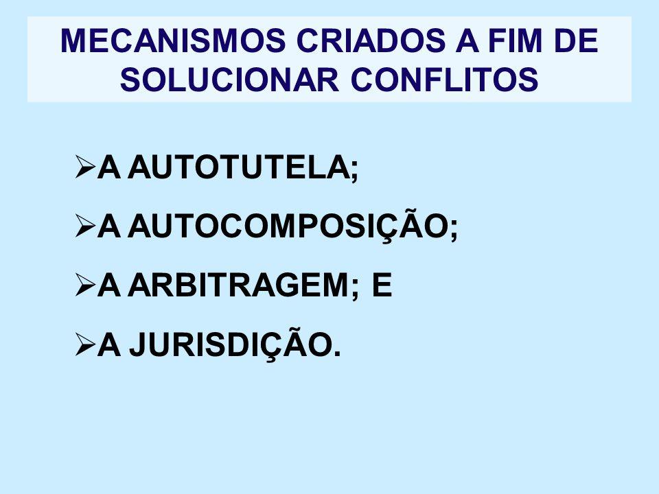 MECANISMOS CRIADOS A FIM DE SOLUCIONAR CONFLITOS