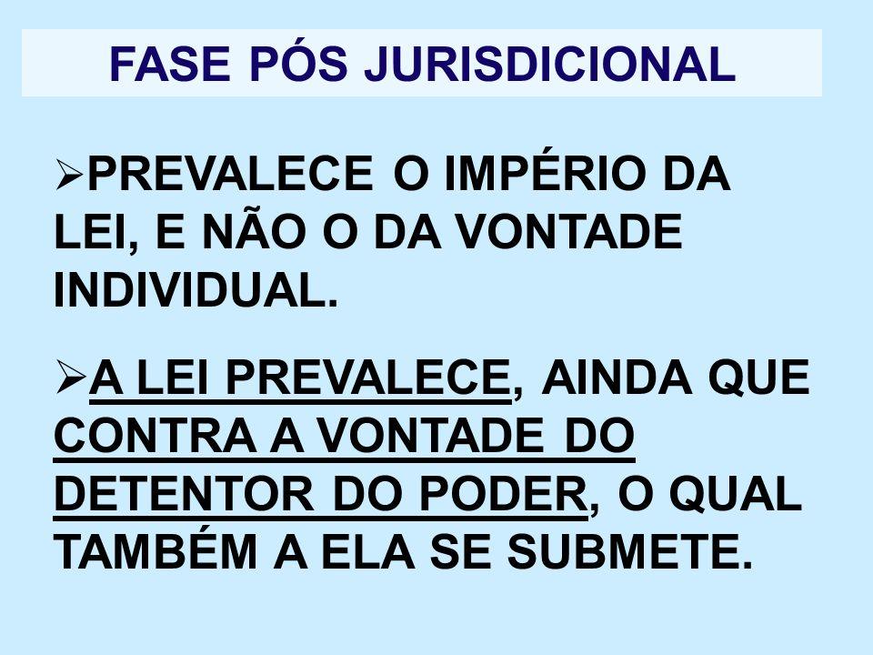 FASE PÓS JURISDICIONAL