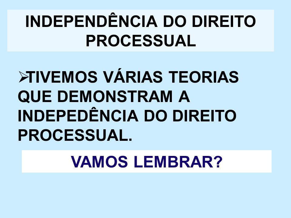 INDEPENDÊNCIA DO DIREITO PROCESSUAL