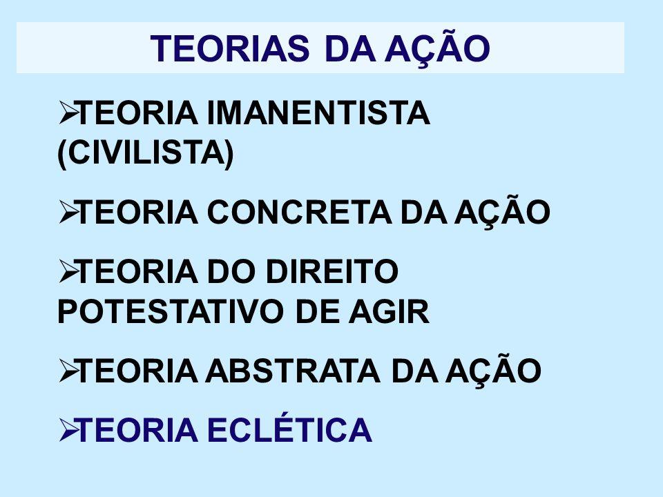 TEORIAS DA AÇÃO TEORIA IMANENTISTA (CIVILISTA) TEORIA CONCRETA DA AÇÃO