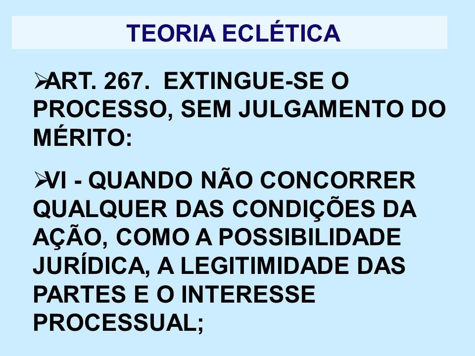 TEORIA ECLÉTICA ART. 267. EXTINGUE-SE O PROCESSO, SEM JULGAMENTO DO MÉRITO: