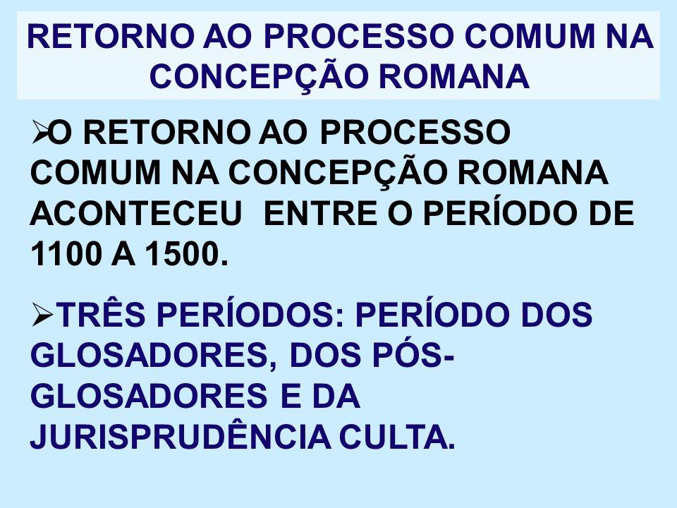 RETORNO AO PROCESSO COMUM NA CONCEPÇÃO ROMANA