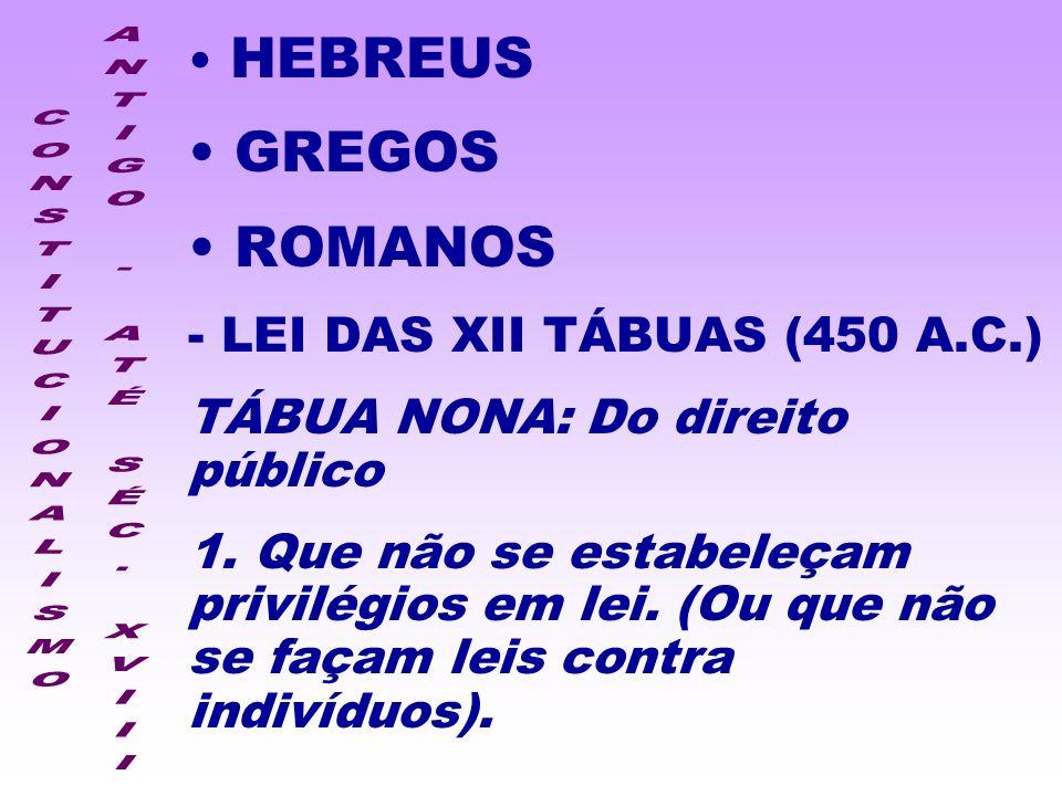 GREGOS ROMANOS HEBREUS LEI DAS XII TÁBUAS (450 A.C.)