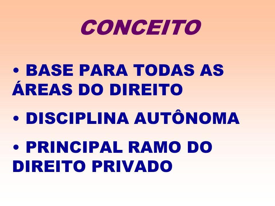 CONCEITO BASE PARA TODAS AS ÁREAS DO DIREITO DISCIPLINA AUTÔNOMA