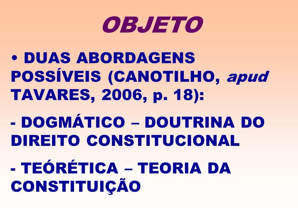 OBJETO DUAS ABORDAGENS POSSÍVEIS (CANOTILHO, apud TAVARES, 2006, p. 18): DOGMÁTICO – DOUTRINA DO DIREITO CONSTITUCIONAL.