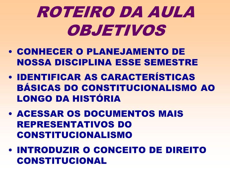 ROTEIRO DA AULA OBJETIVOS