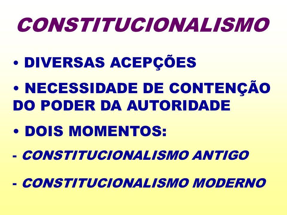 CONSTITUCIONALISMO NECESSIDADE DE CONTENÇÃO DO PODER DA AUTORIDADE