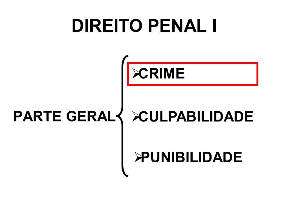 DIREITO PENAL I CRIME PARTE GERAL CULPABILIDADE PUNIBILIDADE