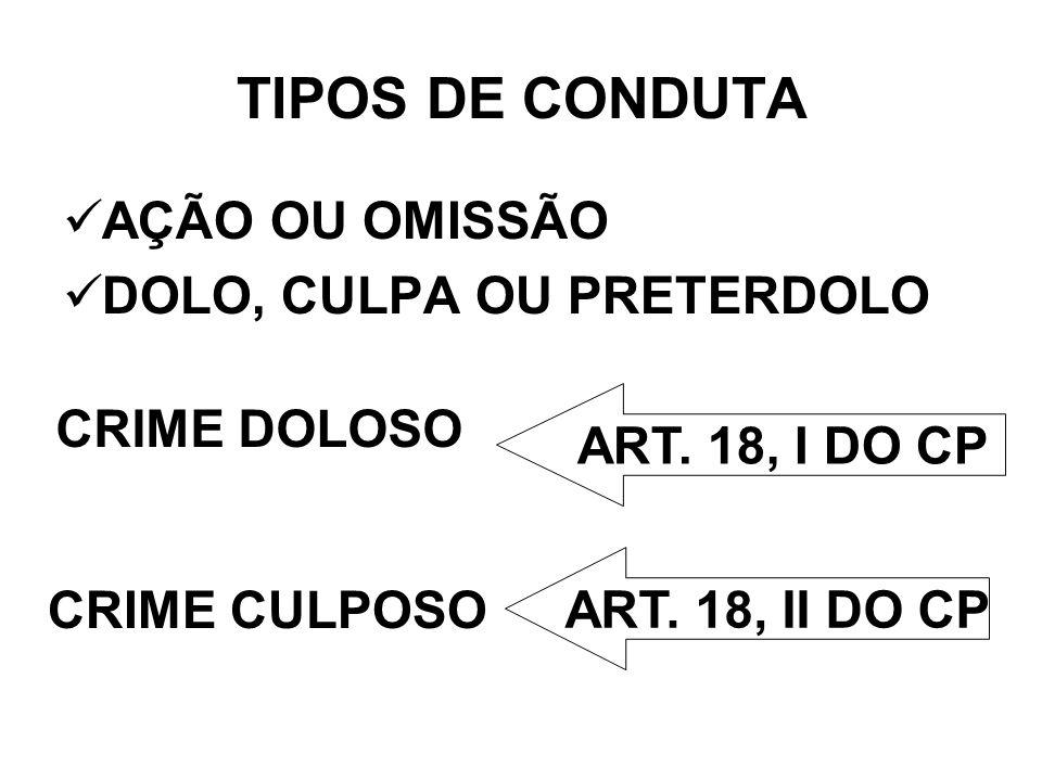 TIPOS DE CONDUTA AÇÃO OU OMISSÃO DOLO, CULPA OU PRETERDOLO
