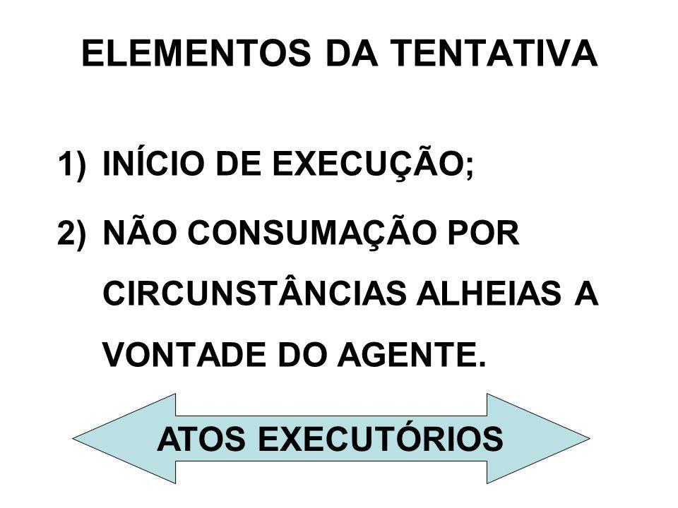ELEMENTOS DA TENTATIVA