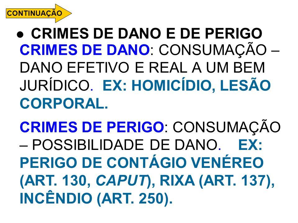 CRIMES DE DANO E DE PERIGO