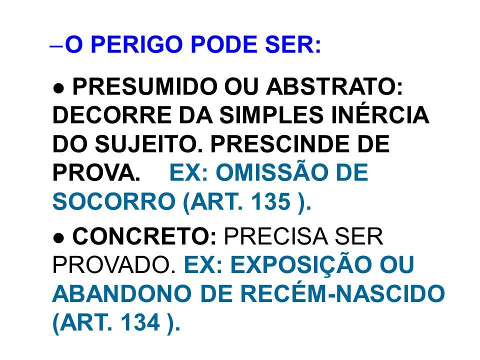 O PERIGO PODE SER: PRESUMIDO OU ABSTRATO: DECORRE DA SIMPLES INÉRCIA DO SUJEITO. PRESCINDE DE PROVA. EX: OMISSÃO DE SOCORRO (ART. 135 ).