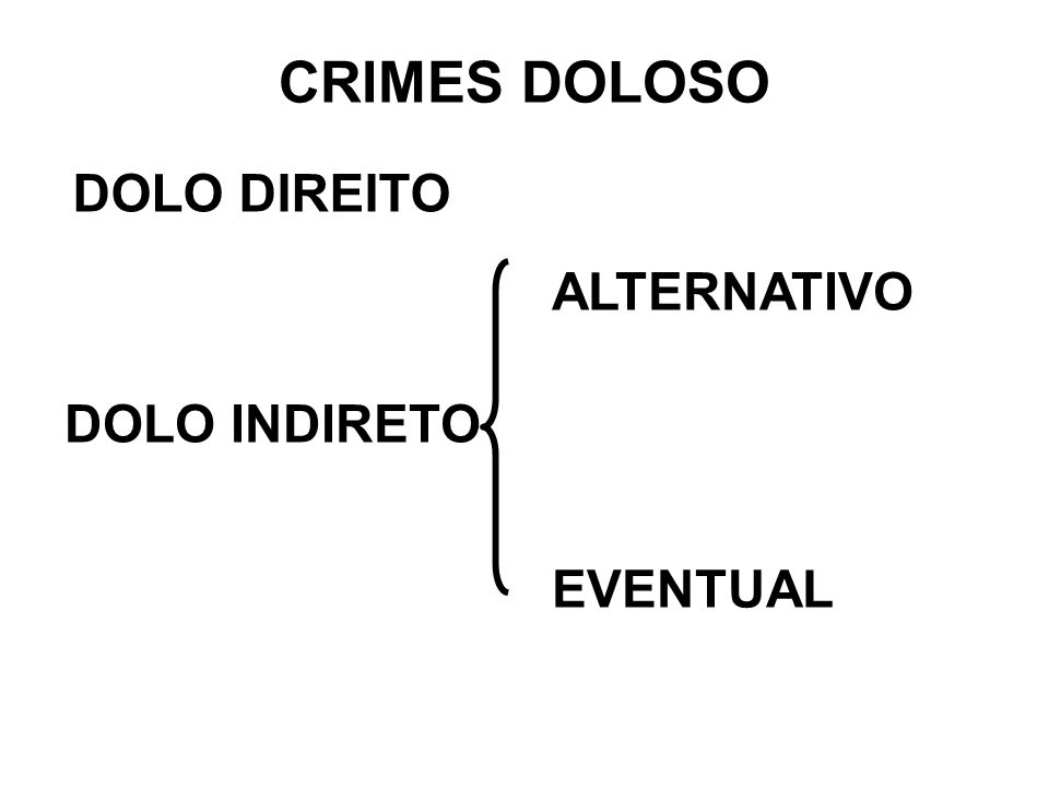 CRIMES DOLOSO DOLO DIREITO ALTERNATIVO DOLO INDIRETO EVENTUAL