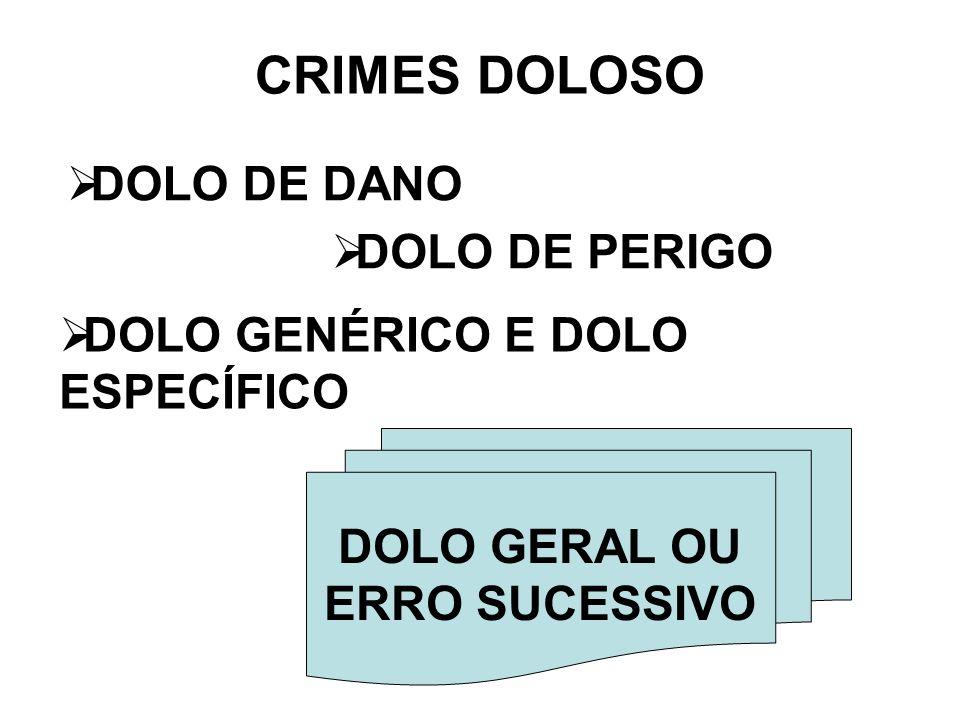CRIMES DOLOSO DOLO DE DANO DOLO DE PERIGO