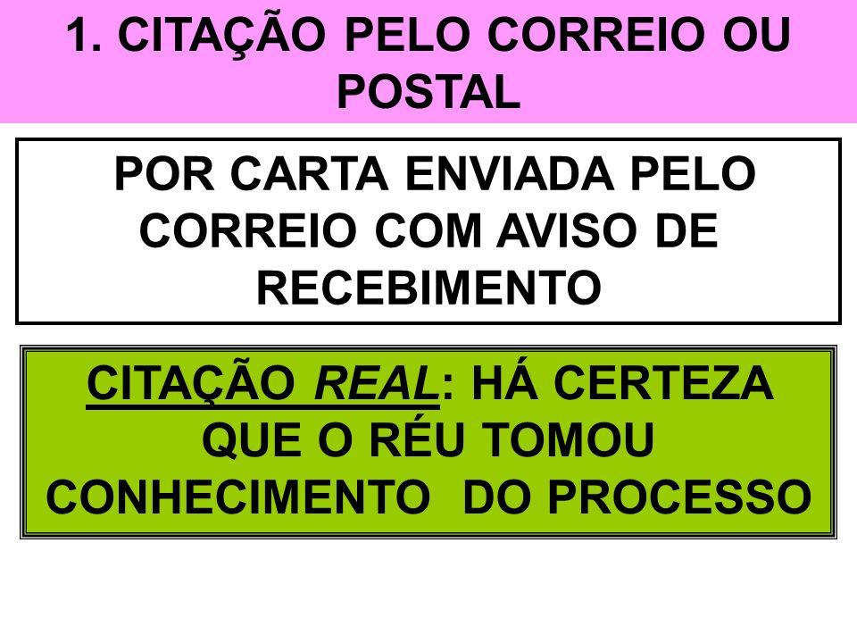 1. CITAÇÃO PELO CORREIO OU POSTAL