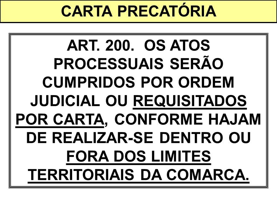 CARTA PRECATÓRIA