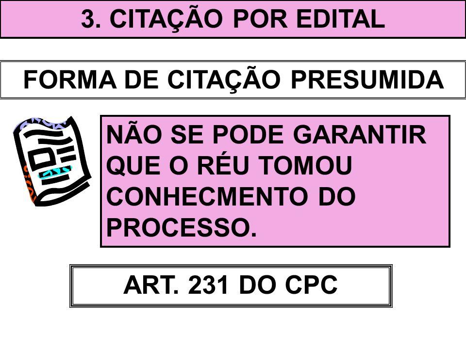 FORMA DE CITAÇÃO PRESUMIDA