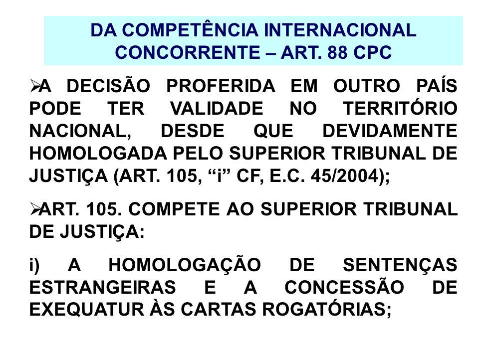 DA COMPETÊNCIA INTERNACIONAL CONCORRENTE – ART. 88 CPC