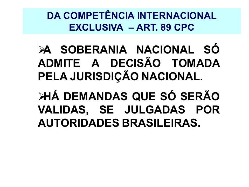 DA COMPETÊNCIA INTERNACIONAL EXCLUSIVA – ART. 89 CPC