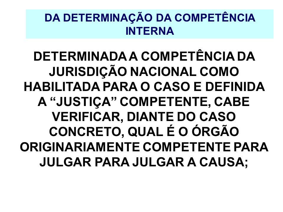 DA DETERMINAÇÃO DA COMPETÊNCIA INTERNA