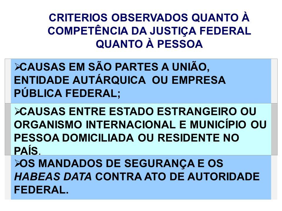 CRITERIOS OBSERVADOS QUANTO À COMPETÊNCIA DA JUSTIÇA FEDERAL QUANTO À PESSOA