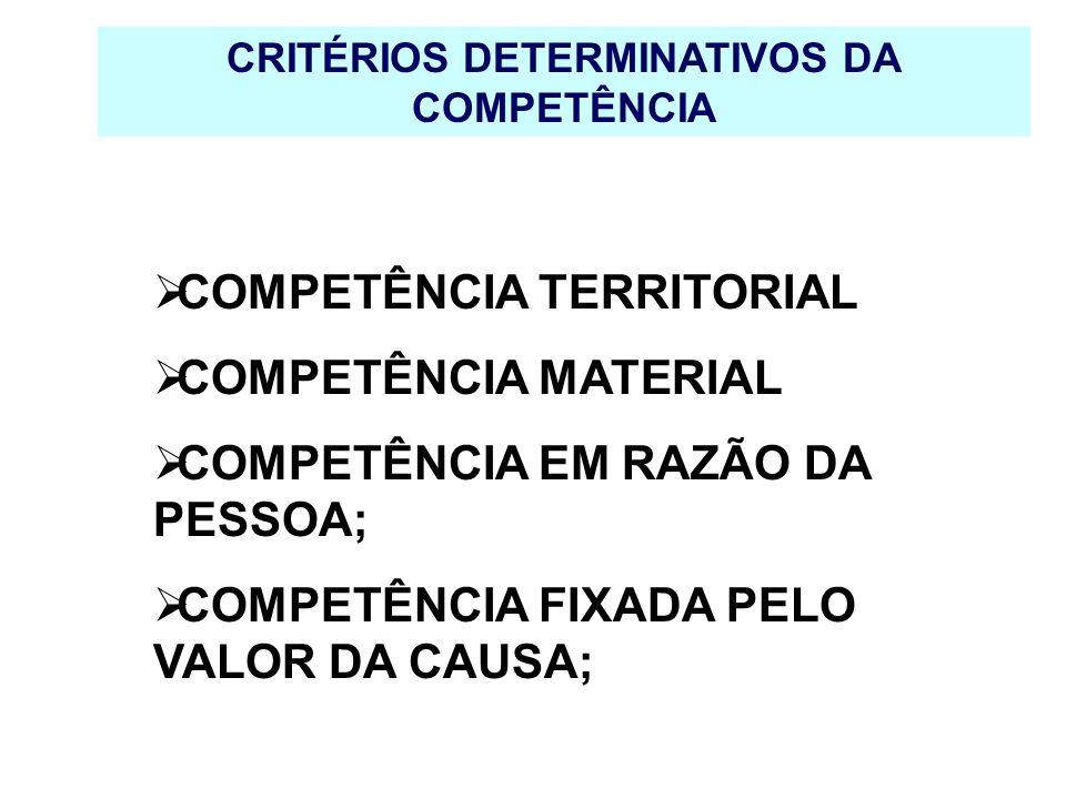 CRITÉRIOS DETERMINATIVOS DA COMPETÊNCIA