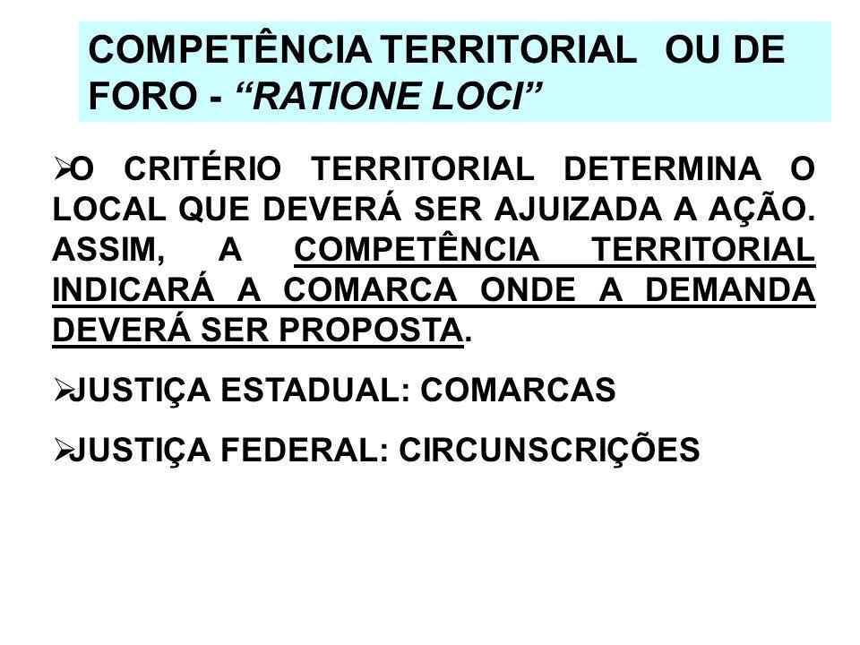 COMPETÊNCIA TERRITORIAL OU DE FORO - RATIONE LOCI