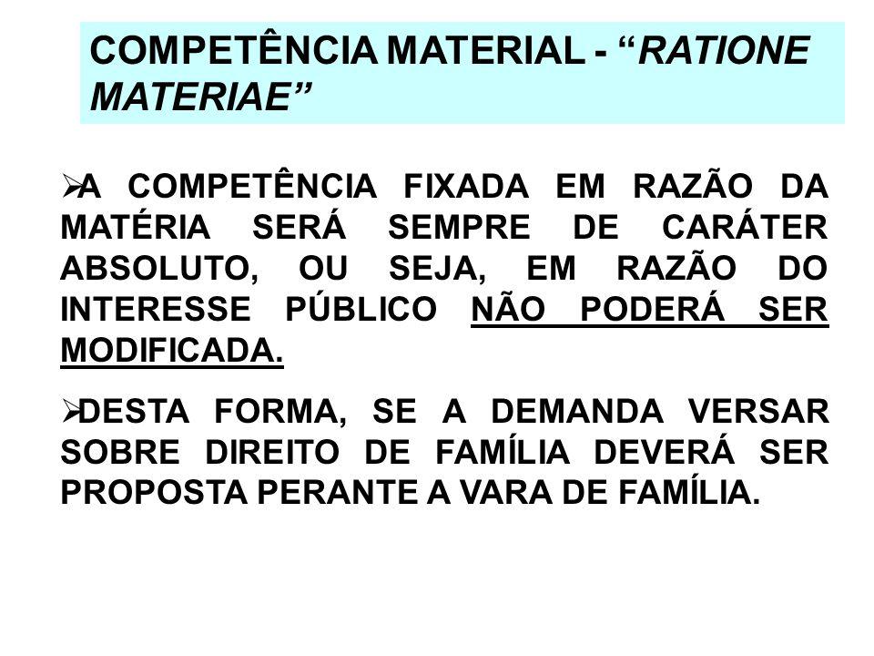 COMPETÊNCIA MATERIAL - RATIONE MATERIAE