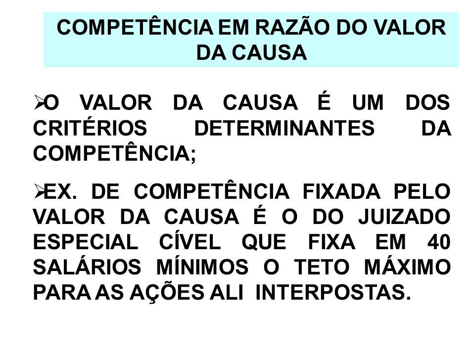 COMPETÊNCIA EM RAZÃO DO VALOR DA CAUSA
