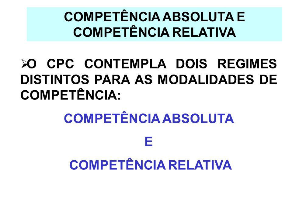 COMPETÊNCIA ABSOLUTA E COMPETÊNCIA RELATIVA