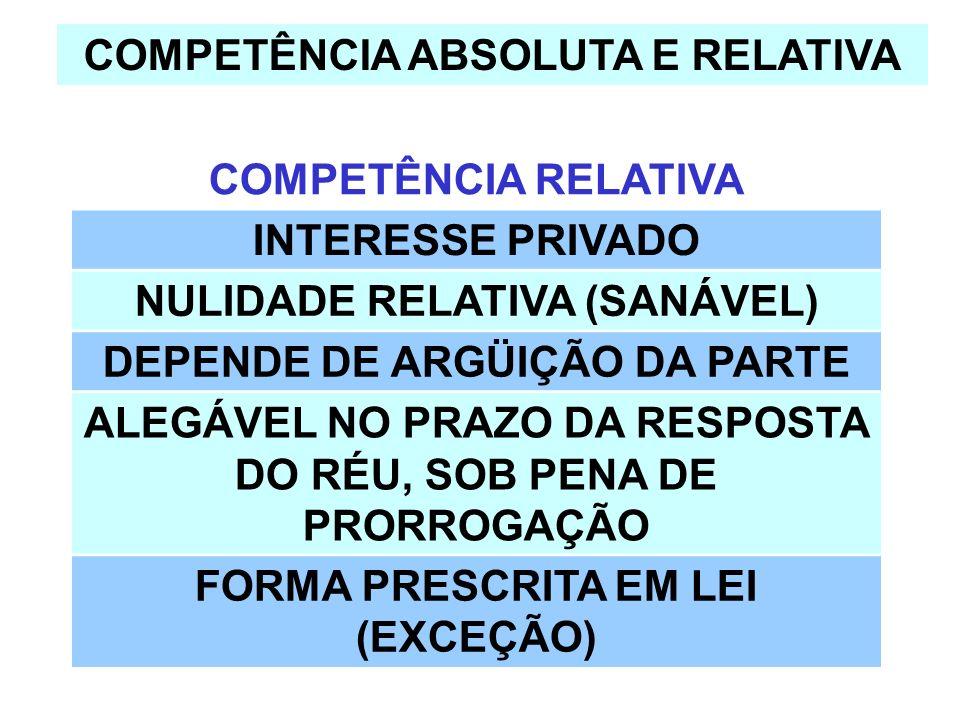 COMPETÊNCIA ABSOLUTA E RELATIVA COMPETÊNCIA RELATIVA INTERESSE PRIVADO