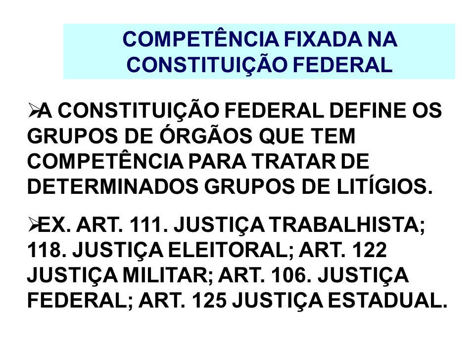 COMPETÊNCIA FIXADA NA CONSTITUIÇÃO FEDERAL