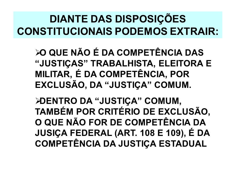 DIANTE DAS DISPOSIÇÕES CONSTITUCIONAIS PODEMOS EXTRAIR: