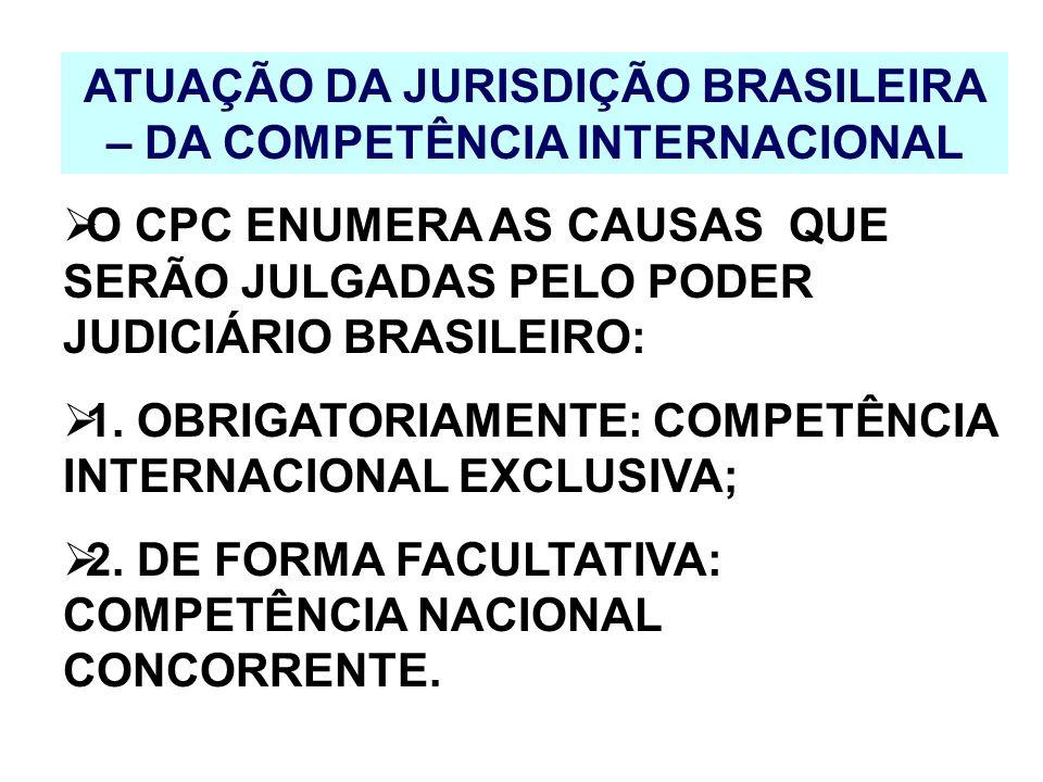 ATUAÇÃO DA JURISDIÇÃO BRASILEIRA – DA COMPETÊNCIA INTERNACIONAL