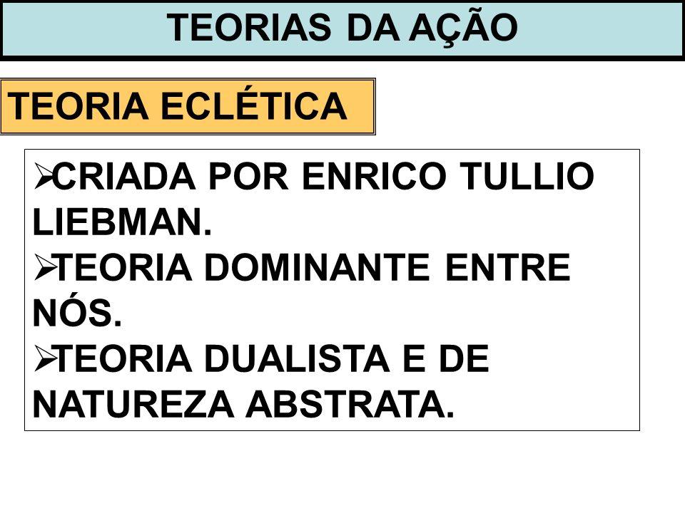TEORIAS DA AÇÃO TEORIA ECLÉTICA. CRIADA POR ENRICO TULLIO LIEBMAN.